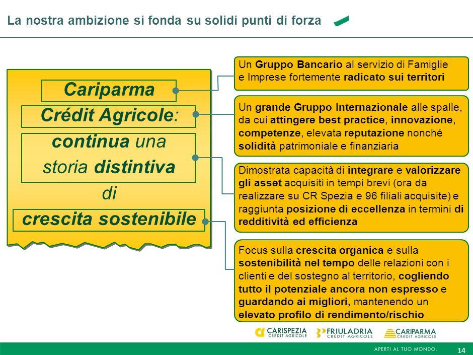 13 Principali trend e sfide del settore bancario italiano Ripresa lenta dellEconomia Italiana 1 Cambiamento nei comportamenti dei clienti 2 Crescita d