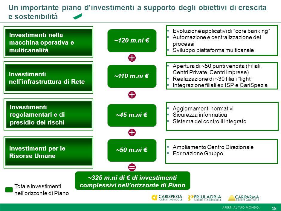17 Contenuti Il contesto di riferimento e lambizione 2011-14: Continuare una Storia Distintiva di Crescita Sostenibile Gli investimenti e i progetti a