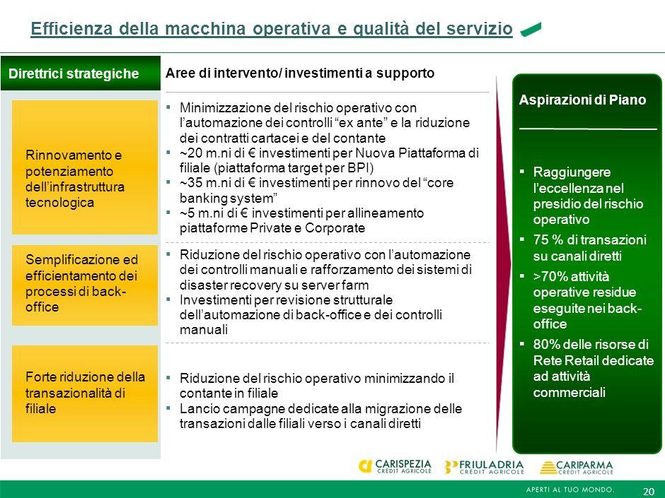 19 Ottimizzazione della copertura territoriale e innovazione dei formati distributivi Retail e Private Apertura di ~50 punti vendita (di cui ~5 Privat