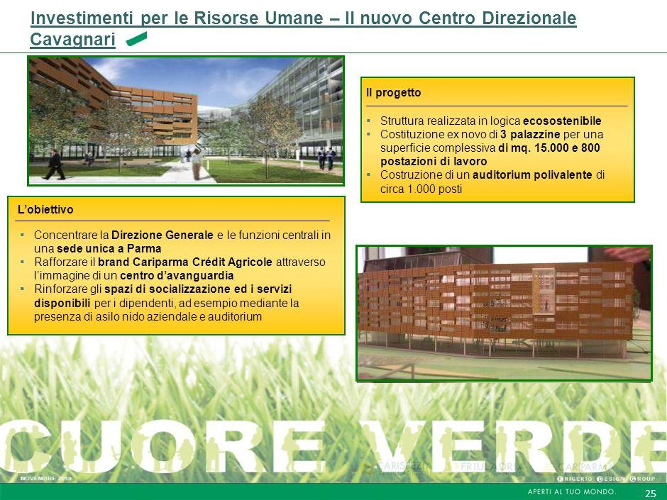24 Pieno utilizzo del Campus di Piacenza, facendo leva sulla partnership con lUniversità Cattolica Campus di Piacenza Partnership con Università Catto