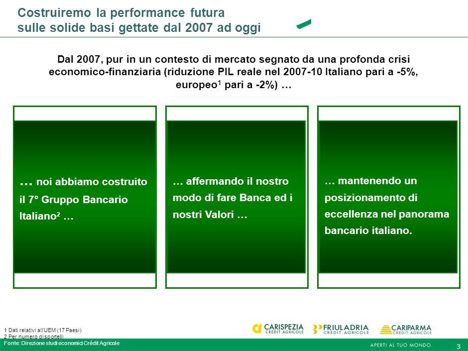 3 … noi abbiamo costruito il 7° Gruppo Bancario Italiano 2 … … affermando il nostro modo di fare Banca ed i nostri Valori … … mantenendo un posizionamento di eccellenza nel panorama bancario italiano.