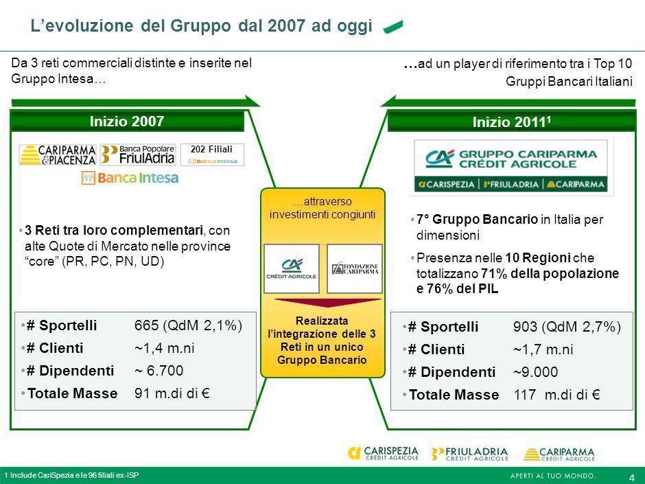 3 … noi abbiamo costruito il 7° Gruppo Bancario Italiano 2 … … affermando il nostro modo di fare Banca ed i nostri Valori … … mantenendo un posizionam