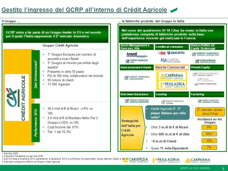 4 Levoluzione del Gruppo dal 2007 ad oggi 1 Include CariSpezia e le 96 filiali ex-ISP Da 3 reti commerciali distinte e inserite nel Gruppo Intesa… … a