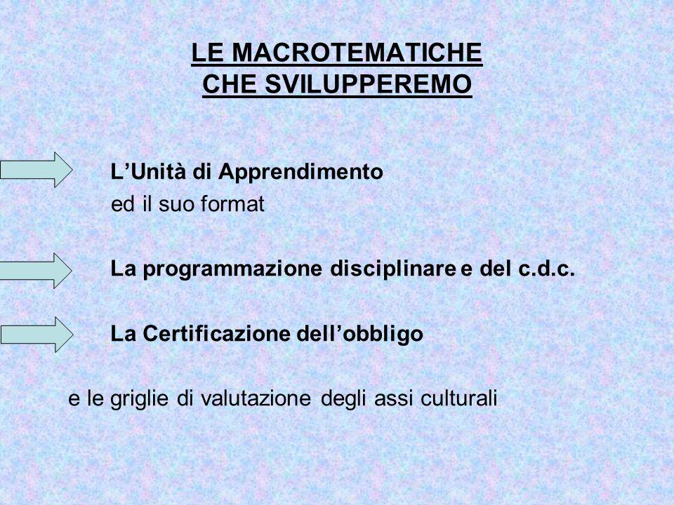 LE MACROTEMATICHE CHE SVILUPPEREMO LUnità di Apprendimento ed il suo format La programmazione disciplinare e del c.d.c. La Certificazione dellobbligo