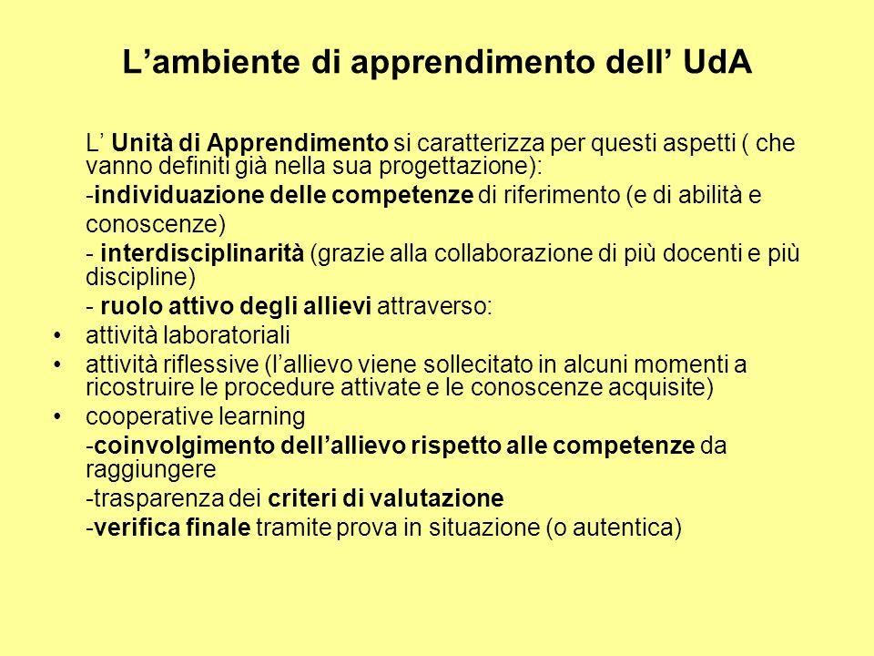 Lambiente di apprendimento dell UdA L Unità di Apprendimento si caratterizza per questi aspetti ( che vanno definiti già nella sua progettazione): -in