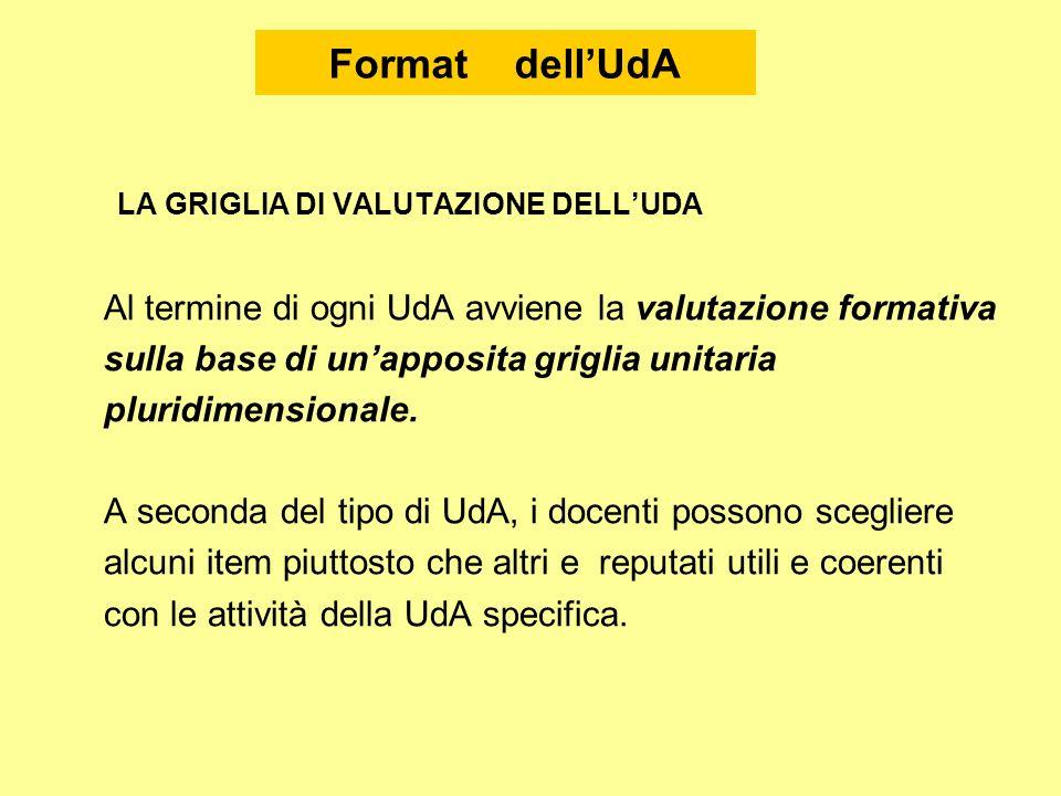 LA GRIGLIA DI VALUTAZIONE DELLUDA Al termine di ogni UdA avviene la valutazione formativa sulla base di unapposita griglia unitaria pluridimensionale.