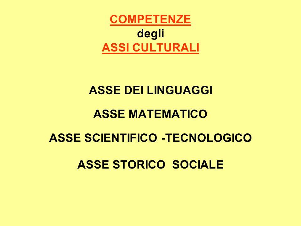COMPETENZE degli ASSI CULTURALI ASSE DEI LINGUAGGI ASSE MATEMATICO ASSE SCIENTIFICO -TECNOLOGICO ASSE STORICO SOCIALE