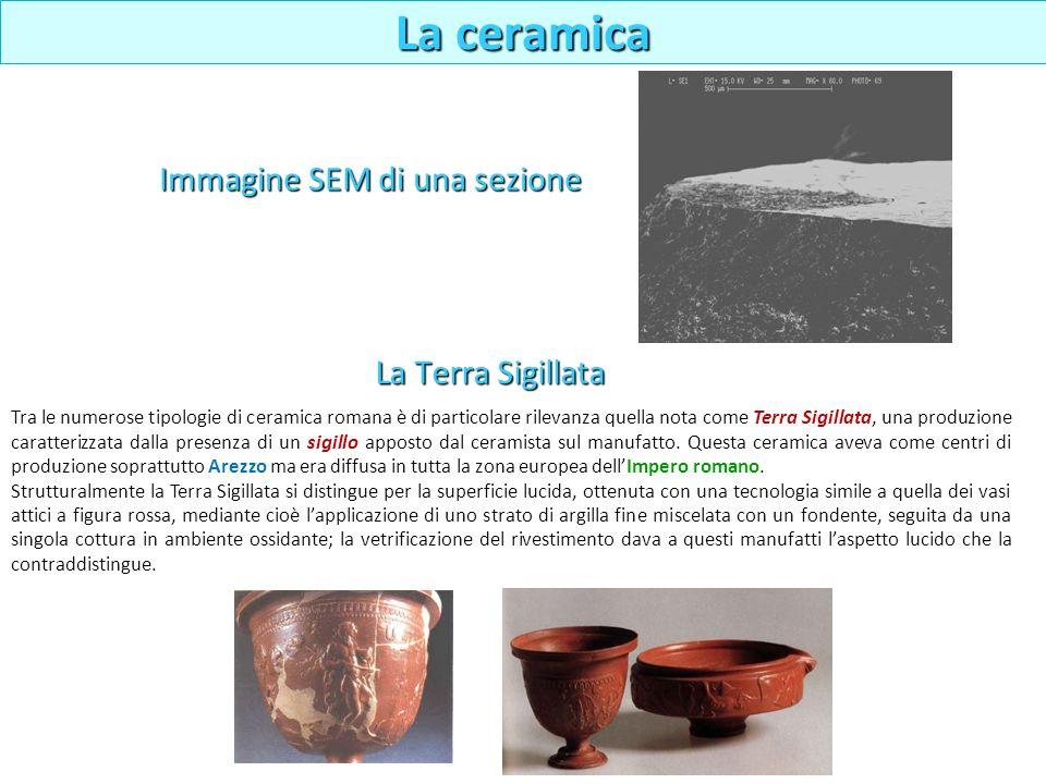 La ceramica Immagine SEM di una sezione Tra le numerose tipologie di ceramica romana è di particolare rilevanza quella nota come Terra Sigillata, una