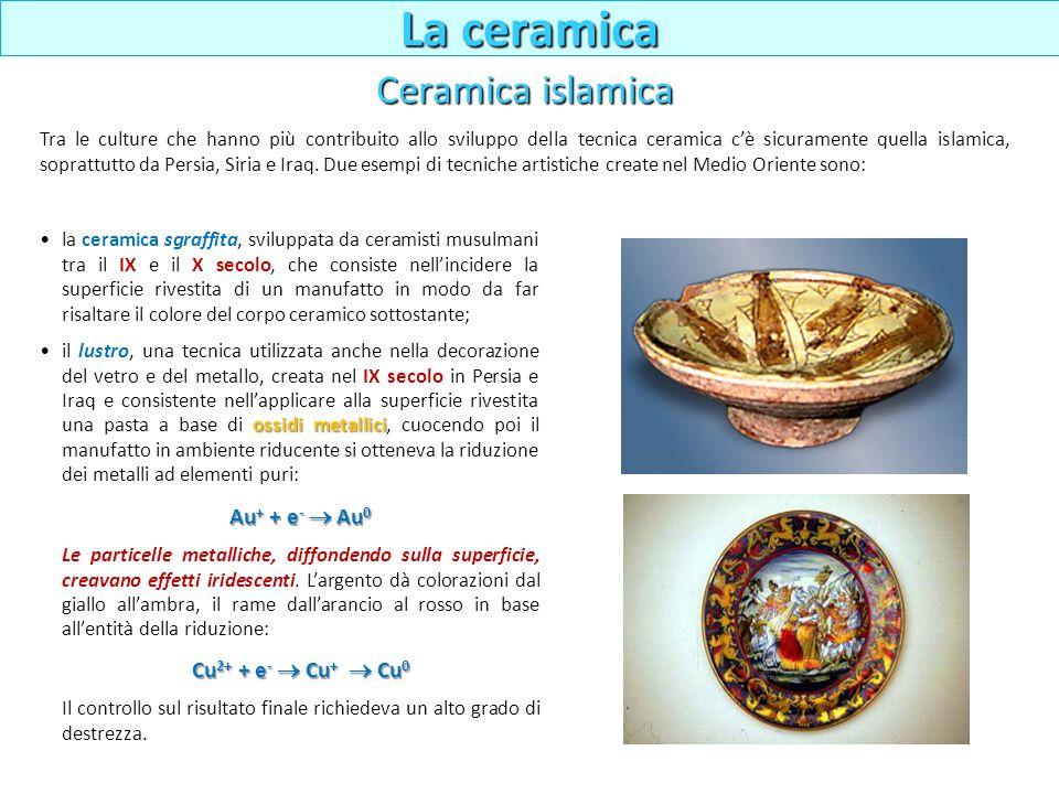 La ceramica Tra le culture che hanno più contribuito allo sviluppo della tecnica ceramica cè sicuramente quella islamica, soprattutto da Persia, Siria