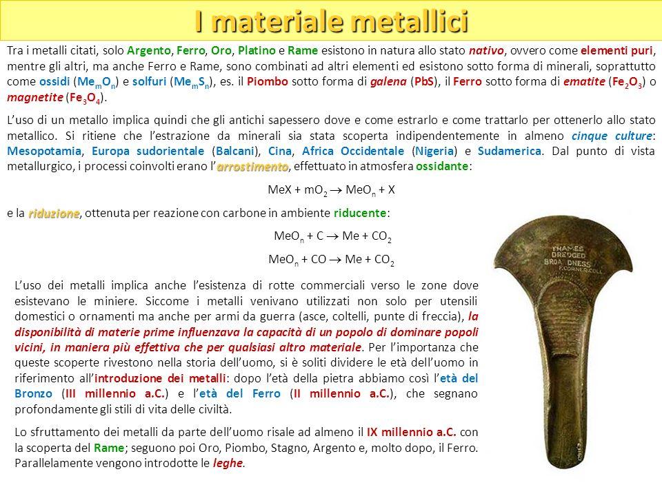 Tra i metalli citati, solo Argento, Ferro, Oro, Platino e Rame esistono in natura allo stato nativo, ovvero come elementi puri, mentre gli altri, ma a