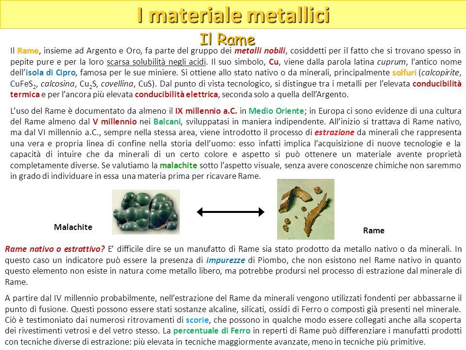 Rame solfuri Il Rame, insieme ad Argento e Oro, fa parte del gruppo dei metalli nobili, cosiddetti per il fatto che si trovano spesso in pepite pure e