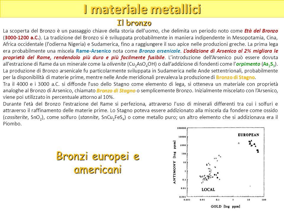 Bronzo di Stagno La scoperta del Bronzo è un passaggio chiave della storia delluomo, che delimita un periodo noto come Età del Bronzo (3000-1200 a.C.)