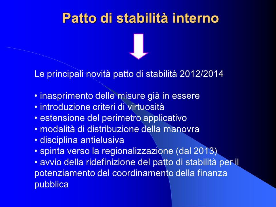 Patto di stabilità interno Le principali novità patto di stabilità 2012/2014 inasprimento delle misure già in essere introduzione criteri di virtuosit
