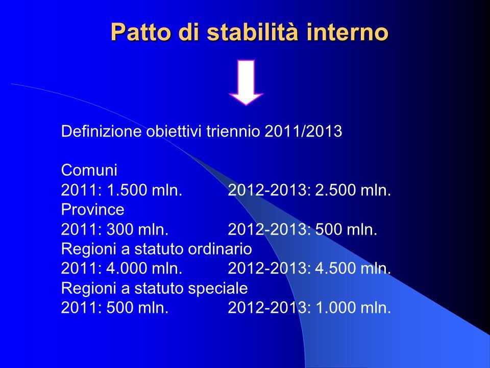 Patto di stabilità interno Definizione obiettivi triennio 2011/2013 Comuni 2011: 1.500 mln. 2012-2013: 2.500 mln. Province 2011: 300 mln. 2012-2013: 5