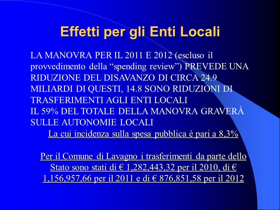 Effetti per gli Enti Locali LA MANOVRA PER IL 2011 E 2012 (escluso il provvedimento della spending review) PREVEDE UNA RIDUZIONE DEL DISAVANZO DI CIRCA 24.9 MILIARDI DI QUESTI, 14.8 SONO RIDUZIONI DI TRASFERIMENTI AGLI ENTI LOCALI IL 59% DEL TOTALE DELLA MANOVRA GRAVERÀ SULLE AUTONOMIE LOCALI La cui incidenza sulla spesa pubblica è pari a 8,3% Per il Comune di Lavagno i trasferimenti da parte dello Stato sono stati di 1,282,443,32 per il 2010, di 1,156,957,66 per il 2011 e di 876,851,58 per il 2012