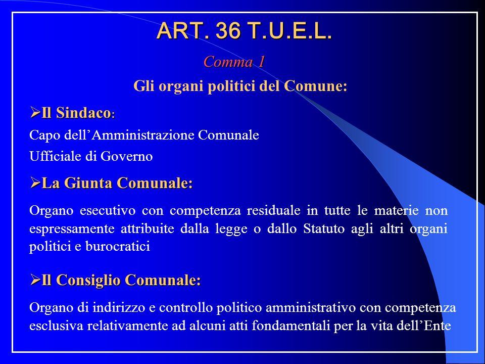 ART. 36 T.U.E.L. Comma 1 Gli organi politici del Comune: Il Sindaco : Il Sindaco : Capo dellAmministrazione Comunale Ufficiale di Governo La Giunta Co