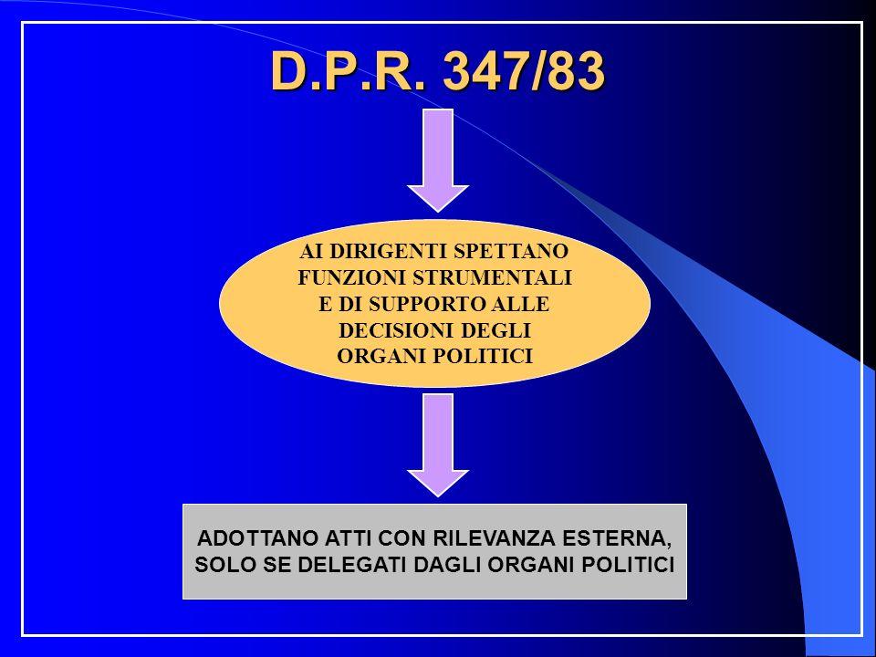 D.P.R. 347/83 AI DIRIGENTI SPETTANO FUNZIONI STRUMENTALI E DI SUPPORTO ALLE DECISIONI DEGLI ORGANI POLITICI ADOTTANO ATTI CON RILEVANZA ESTERNA, SOLO