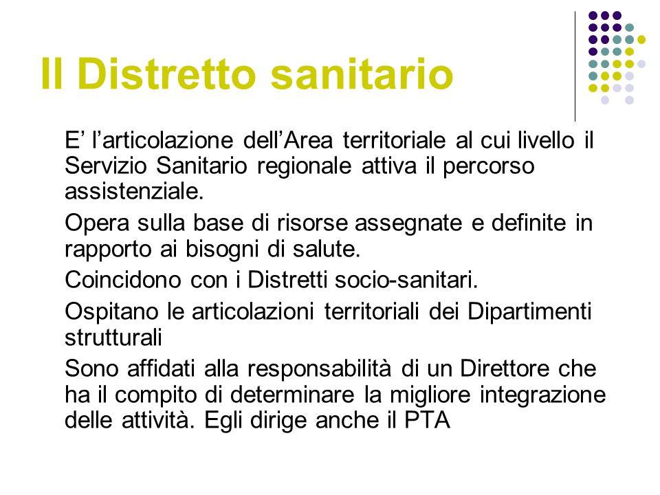 Il Distretto sanitario E larticolazione dellArea territoriale al cui livello il Servizio Sanitario regionale attiva il percorso assistenziale.