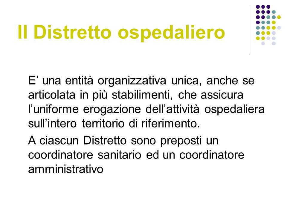 Il Distretto ospedaliero E una entità organizzativa unica, anche se articolata in più stabilimenti, che assicura luniforme erogazione dellattività ospedaliera sullintero territorio di riferimento.