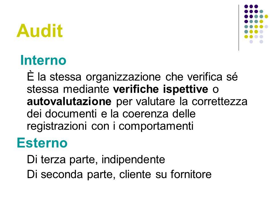 Audit Interno È la stessa organizzazione che verifica sé stessa mediante verifiche ispettive o autovalutazione per valutare la correttezza dei documenti e la coerenza delle registrazioni con i comportamenti Esterno Di terza parte, indipendente Di seconda parte, cliente su fornitore