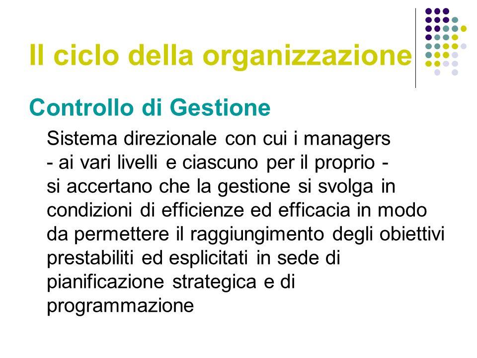 Il ciclo della organizzazione Controllo di Gestione Sistema direzionale con cui i managers - ai vari livelli e ciascuno per il proprio - si accertano che la gestione si svolga in condizioni di efficienze ed efficacia in modo da permettere il raggiungimento degli obiettivi prestabiliti ed esplicitati in sede di pianificazione strategica e di programmazione