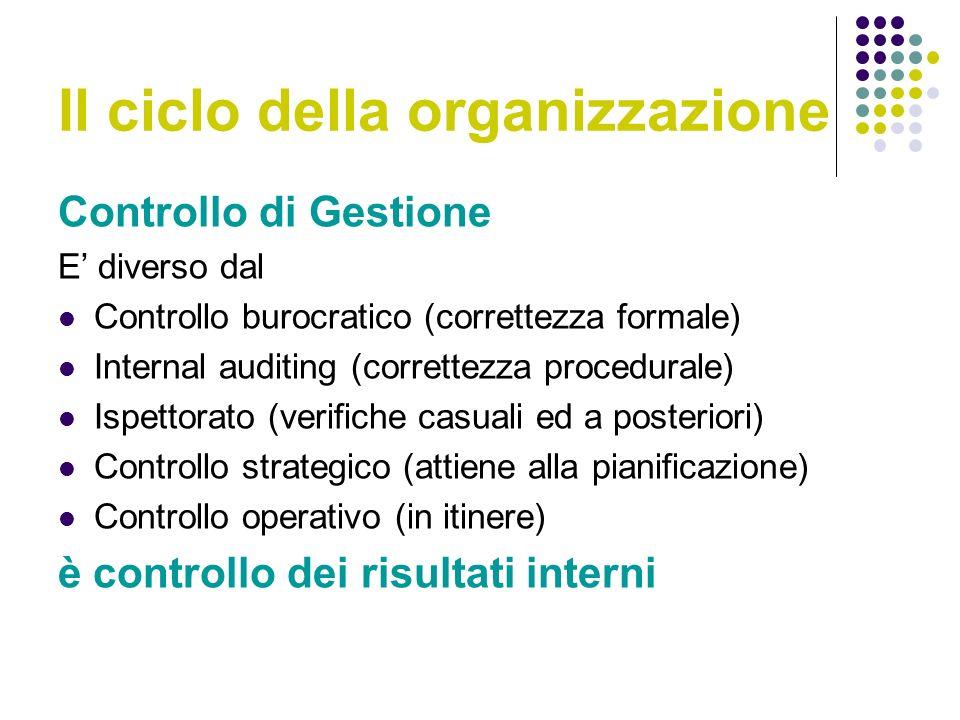 Il ciclo della organizzazione Controllo di Gestione E diverso dal Controllo burocratico (correttezza formale) Internal auditing (correttezza procedurale) Ispettorato (verifiche casuali ed a posteriori) Controllo strategico (attiene alla pianificazione) Controllo operativo (in itinere) è controllo dei risultati interni