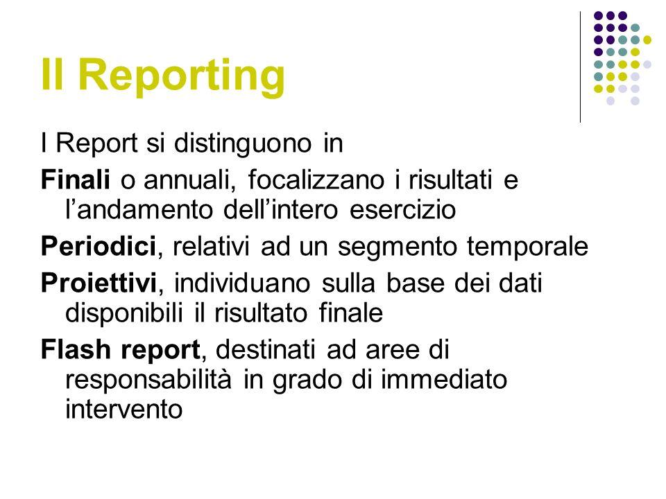 Il Reporting I Report si distinguono in Finali o annuali, focalizzano i risultati e landamento dellintero esercizio Periodici, relativi ad un segmento temporale Proiettivi, individuano sulla base dei dati disponibili il risultato finale Flash report, destinati ad aree di responsabilità in grado di immediato intervento