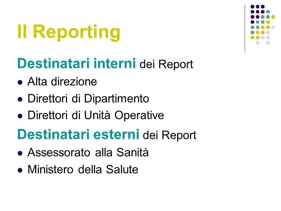 Il Reporting Destinatari interni dei Report Alta direzione Direttori di Dipartimento Direttori di Unità Operative Destinatari esterni dei Report Assessorato alla Sanità Ministero della Salute