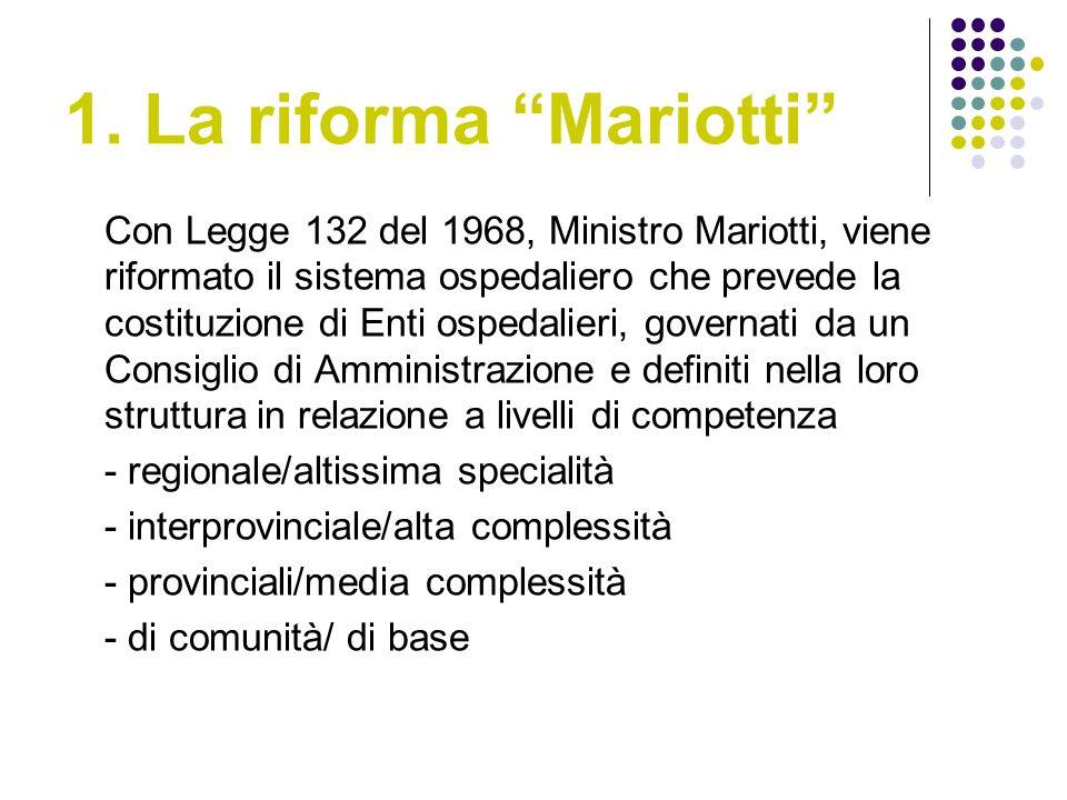 1. La riforma Mariotti Con Legge 132 del 1968, Ministro Mariotti, viene riformato il sistema ospedaliero che prevede la costituzione di Enti ospedalie