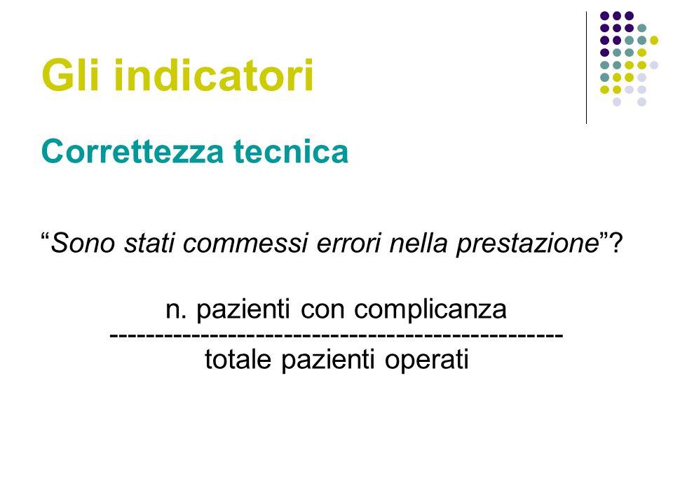 Gli indicatori Correttezza tecnica Sono stati commessi errori nella prestazione.