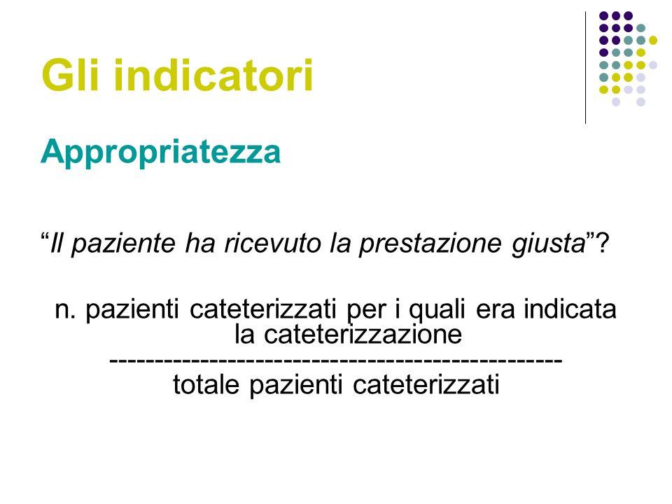 Gli indicatori Appropriatezza Il paziente ha ricevuto la prestazione giusta.