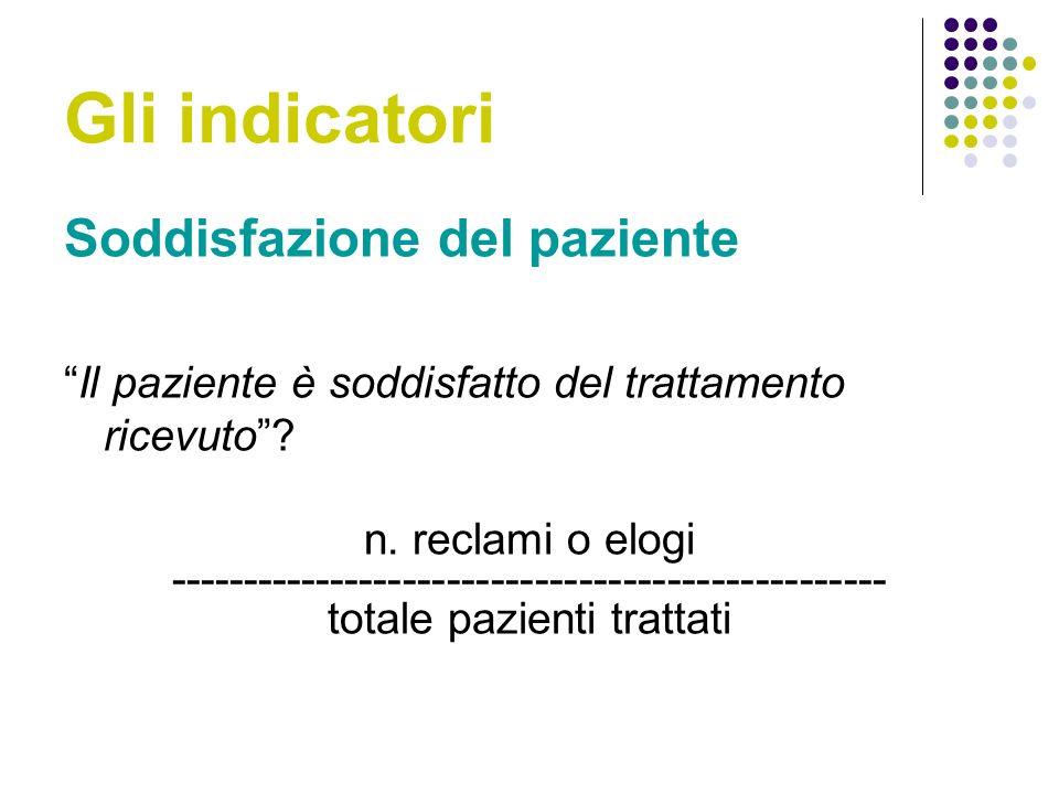 Gli indicatori Soddisfazione del paziente Il paziente è soddisfatto del trattamento ricevuto.