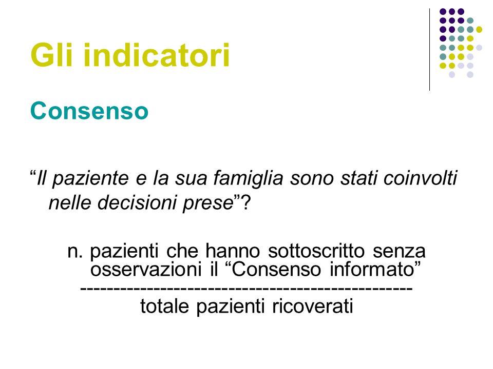 Gli indicatori Consenso Il paziente e la sua famiglia sono stati coinvolti nelle decisioni prese.