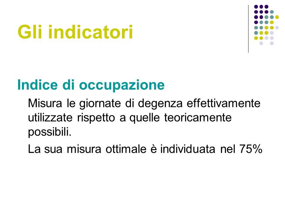 Gli indicatori Indice di occupazione Misura le giornate di degenza effettivamente utilizzate rispetto a quelle teoricamente possibili.