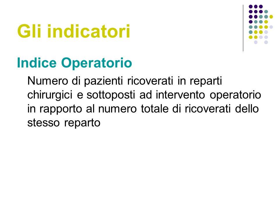 Gli indicatori Indice Operatorio Numero di pazienti ricoverati in reparti chirurgici e sottoposti ad intervento operatorio in rapporto al numero totale di ricoverati dello stesso reparto
