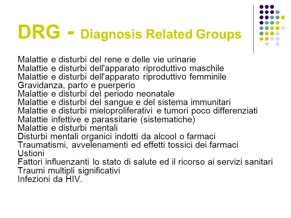 DRG - Diagnosis Related Groups Malattie e disturbi del rene e delle vie urinarie Malattie e disturbi dell apparato riproduttivo maschile Malattie e disturbi dell apparato riproduttivo femminile Gravidanza, parto e puerperio Malattie e disturbi del periodo neonatale Malattie e disturbi del sangue e del sistema immunitari Malattie e disturbi mieloproliferativi e tumori poco differenziati Malattie infettive e parassitarie (sistematiche) Malattie e disturbi mentali Disturbi mentali organici indotti da alcool o farmaci Traumatismi, avvelenamenti ed effetti tossici dei farmaci Ustioni Fattori influenzanti lo stato di salute ed il ricorso ai servizi sanitari Traumi multipli significativi Infezioni da HIV.