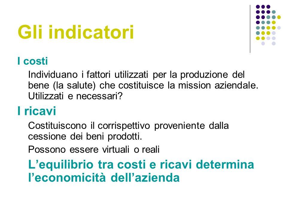 Gli indicatori I costi Individuano i fattori utilizzati per la produzione del bene (la salute) che costituisce la mission aziendale.