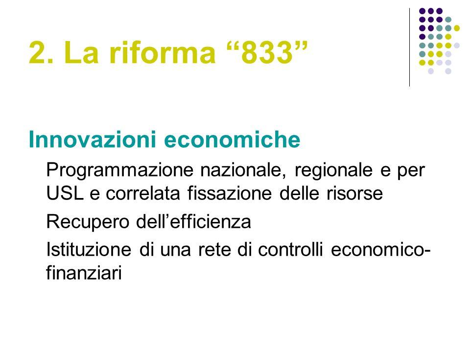 2. La riforma 833 Innovazioni economiche Programmazione nazionale, regionale e per USL e correlata fissazione delle risorse Recupero dellefficienza Is