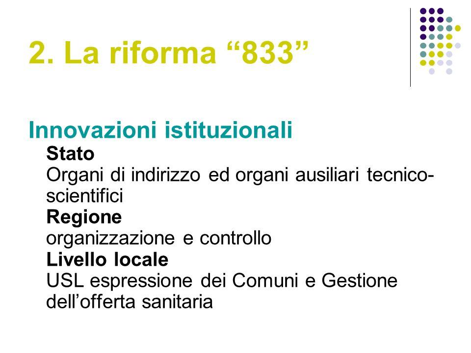 2. La riforma 833 Innovazioni istituzionali Stato Organi di indirizzo ed organi ausiliari tecnico- scientifici Regione organizzazione e controllo Live