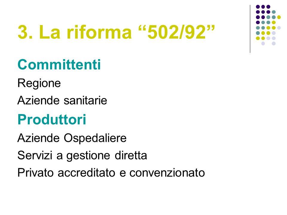 3. La riforma 502/92 Committenti Regione Aziende sanitarie Produttori Aziende Ospedaliere Servizi a gestione diretta Privato accreditato e convenziona