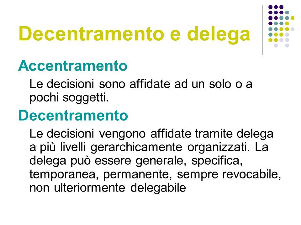 Decentramento e delega Accentramento Le decisioni sono affidate ad un solo o a pochi soggetti.