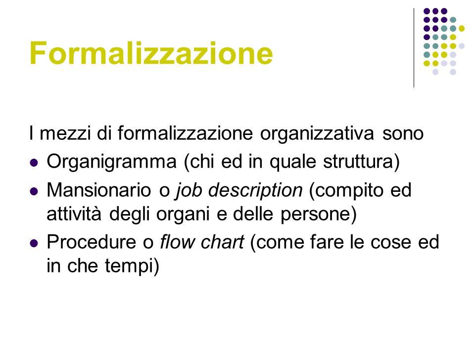 Formalizzazione I mezzi di formalizzazione organizzativa sono Organigramma (chi ed in quale struttura) Mansionario o job description (compito ed attività degli organi e delle persone) Procedure o flow chart (come fare le cose ed in che tempi)
