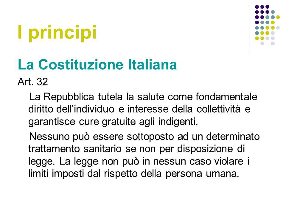 I principi La Costituzione Italiana Art.