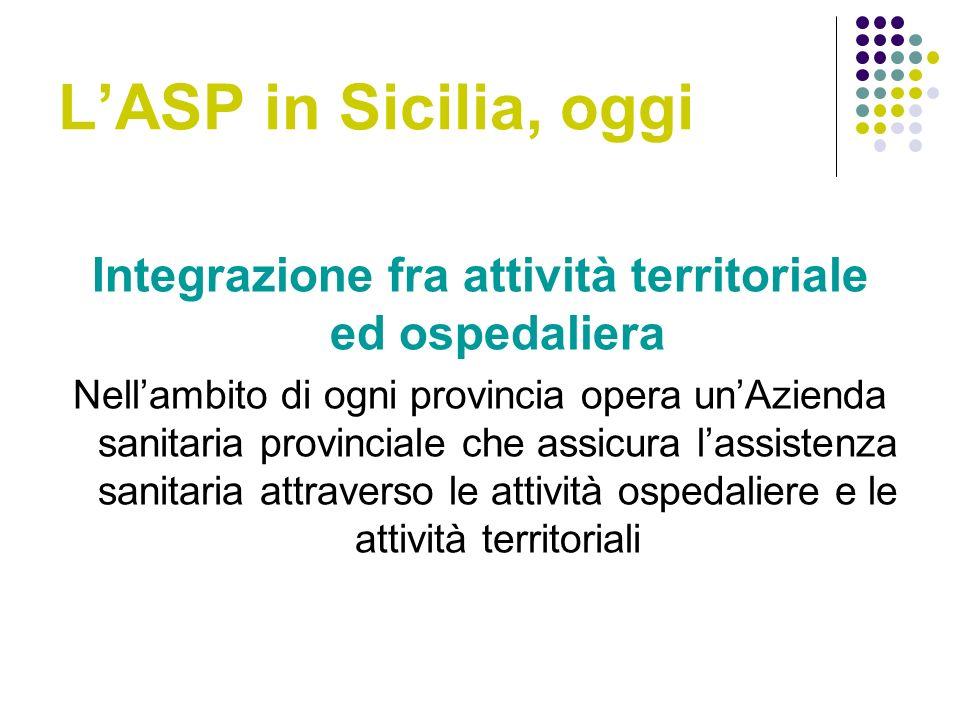 LASP in Sicilia, oggi Integrazione fra attività territoriale ed ospedaliera Nellambito di ogni provincia opera unAzienda sanitaria provinciale che assicura lassistenza sanitaria attraverso le attività ospedaliere e le attività territoriali