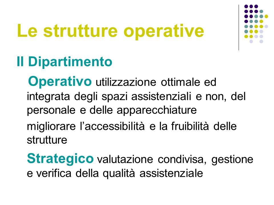 Le strutture operative Il Dipartimento Operativo utilizzazione ottimale ed integrata degli spazi assistenziali e non, del personale e delle apparecchiature migliorare laccessibilità e la fruibilità delle strutture Strategico valutazione condivisa, gestione e verifica della qualità assistenziale