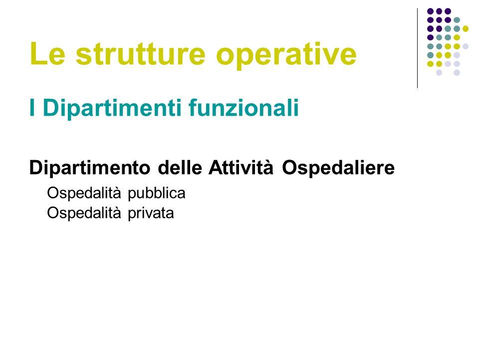 Le strutture operative I Dipartimenti funzionali Dipartimento delle Attività Ospedaliere Ospedalità pubblica Ospedalità privata