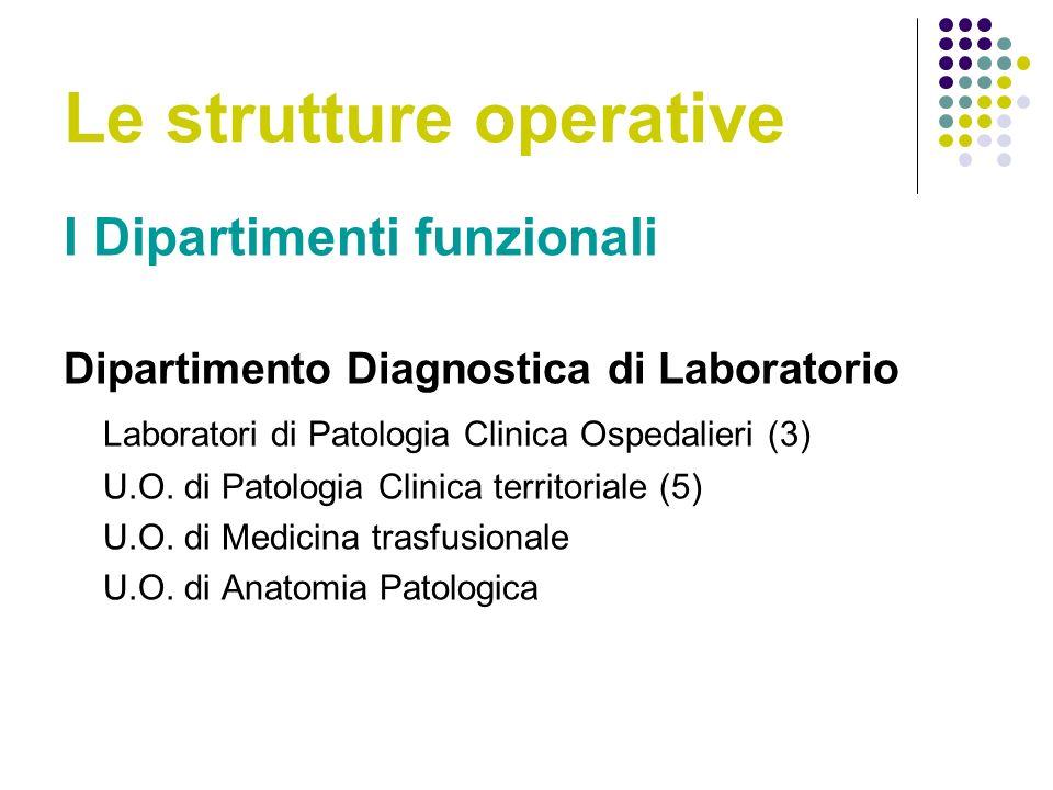 Le strutture operative I Dipartimenti funzionali Dipartimento Diagnostica di Laboratorio Laboratori di Patologia Clinica Ospedalieri (3) U.O.