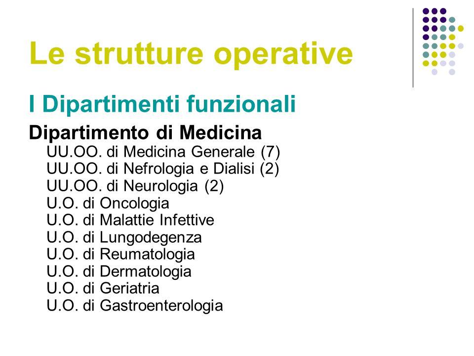 Le strutture operative I Dipartimenti funzionali Dipartimento di Medicina UU.OO.