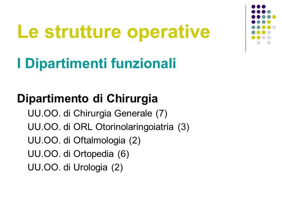 Le strutture operative I Dipartimenti funzionali Dipartimento di Chirurgia UU.OO.