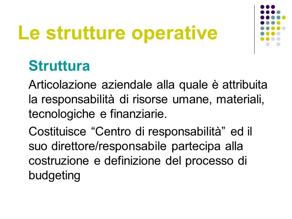 Le strutture operative Struttura Articolazione aziendale alla quale è attribuita la responsabilità di risorse umane, materiali, tecnologiche e finanziarie.